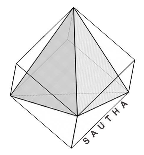 Fundación Sautha